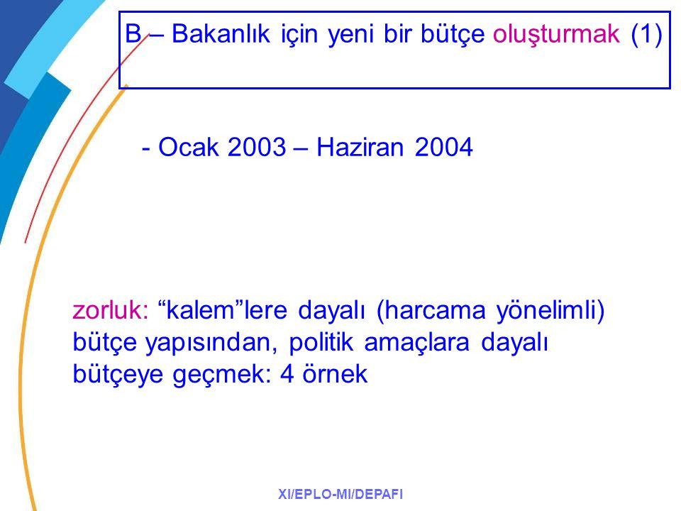 XI/EPLO-MI/DEPAFI B – Bakanlık için yeni bir bütçe oluşturmak (1) zorluk: kalem lere dayalı (harcama yönelimli) bütçe yapısından, politik amaçlara dayalı bütçeye geçmek: 4 örnek - Ocak 2003 – Haziran 2004