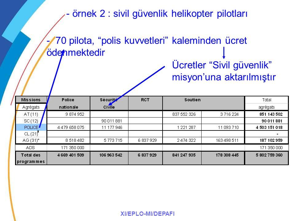 XI/EPLO-MI/DEPAFI - örnek 2 : sivil güvenlik helikopter pilotları - 70 pilota, polis kuvvetleri kaleminden ücret ödenmektedir Ücretler Sivil güvenlik misyon'una aktarılmıştır