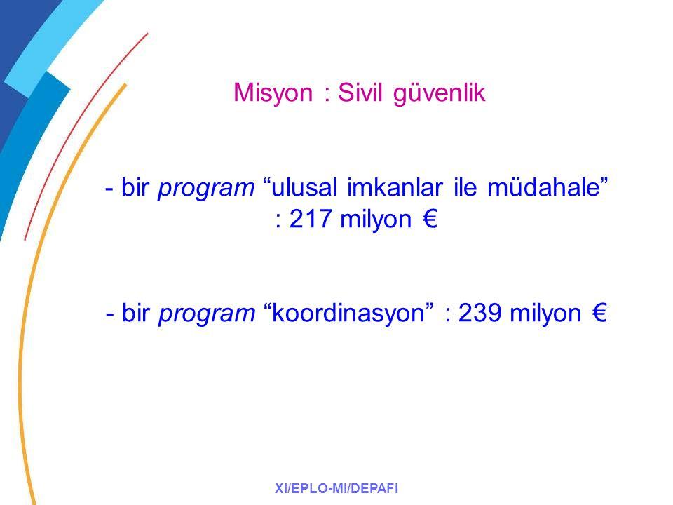 XI/EPLO-MI/DEPAFI Misyon : Sivil güvenlik - bir program ulusal imkanlar ile müdahale : 217 milyon € - bir program koordinasyon : 239 milyon €
