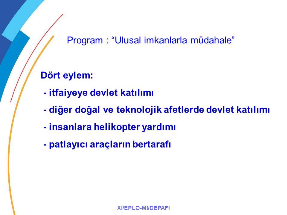 XI/EPLO-MI/DEPAFI Dört eylem: - itfaiyeye devlet katılımı - diğer doğal ve teknolojik afetlerde devlet katılımı - insanlara helikopter yardımı - patlayıcı araçların bertarafı Program : Ulusal imkanlarla müdahale