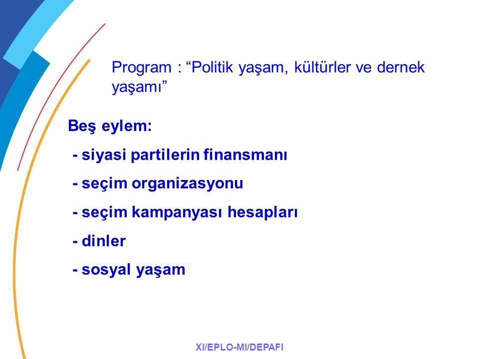 XI/EPLO-MI/DEPAFI Beş eylem: - siyasi partilerin finansmanı - seçim organizasyonu - seçim kampanyası hesapları - dinler - sosyal yaşam Program : Politik yaşam, kültürler ve dernek yaşamı