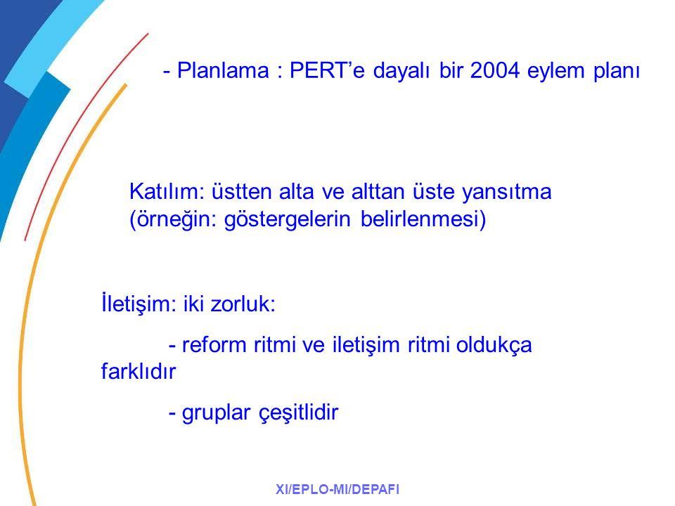 XI/EPLO-MI/DEPAFI Katılım: üstten alta ve alttan üste yansıtma (örneğin: göstergelerin belirlenmesi) - Planlama : PERT'e dayalı bir 2004 eylem planı İletişim: iki zorluk: - reform ritmi ve iletişim ritmi oldukça farklıdır - gruplar çeşitlidir