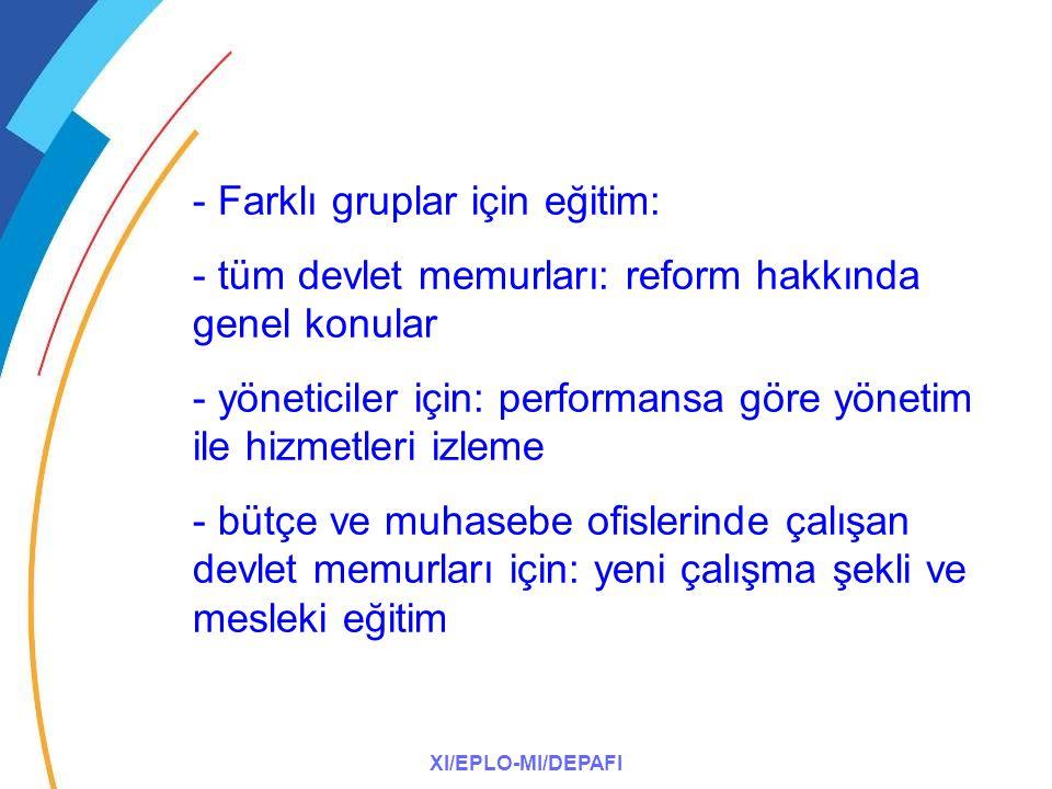- Farklı gruplar için eğitim: - tüm devlet memurları: reform hakkında genel konular - yöneticiler için: performansa göre yönetim ile hizmetleri izleme - bütçe ve muhasebe ofislerinde çalışan devlet memurları için: yeni çalışma şekli ve mesleki eğitim