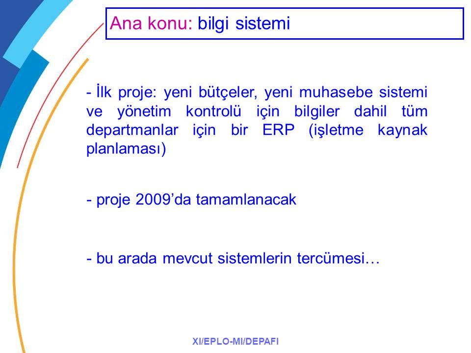 XI/EPLO-MI/DEPAFI Ana konu: bilgi sistemi - İlk proje: yeni bütçeler, yeni muhasebe sistemi ve yönetim kontrolü için bilgiler dahil tüm departmanlar için bir ERP (işletme kaynak planlaması) - proje 2009'da tamamlanacak - bu arada mevcut sistemlerin tercümesi…