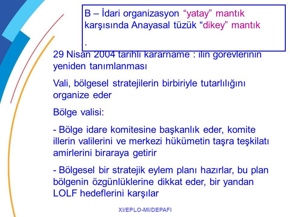 XI/EPLO-MI/DEPAFI 29 Nisan 2004 tarihli kararname : ilin görevlerinin yeniden tanımlanması Vali, bölgesel stratejilerin birbiriyle tutarlılığını organize eder Bölge valisi: - Bölge idare komitesine başkanlık eder, komite illerin valilerini ve merkezi hükümetin taşra teşkilatı amirlerini biraraya getirir - Bölgesel bir stratejik eylem planı hazırlar, bu plan bölgenin özgünlüklerine dikkat eder, bir yandan LOLF hedeflerini karşılar B – İdari organizasyon yatay mantık karşısında Anayasal tüzük dikey mantık.