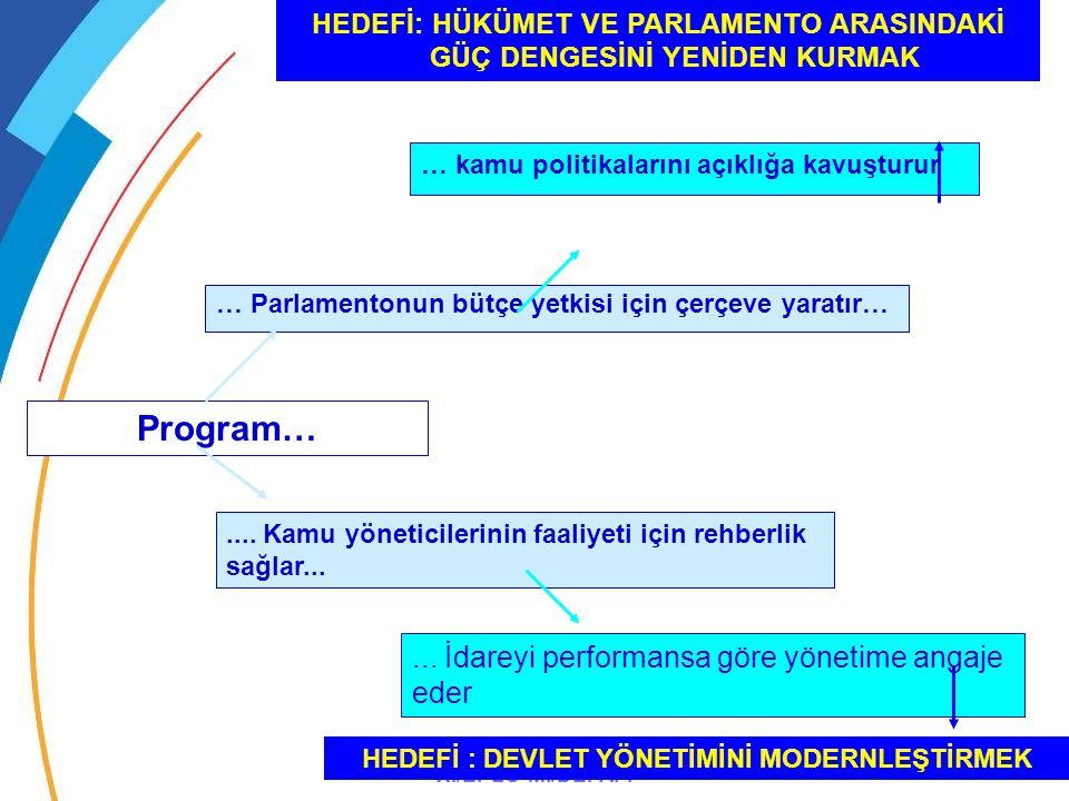 XI/EPLO-MI/DEPAFI Program… … Parlamentonun bütçe yetkisi için çerçeve yaratır….... Kamu yöneticilerinin faaliyeti için rehberlik sağlar... … kamu poli