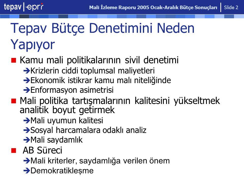 Mali İzleme Raporu 2005 Ocak-Aralık Bütçe Sonuçları Slide 3 Tepav Bu Konuda Neler Yaptı.