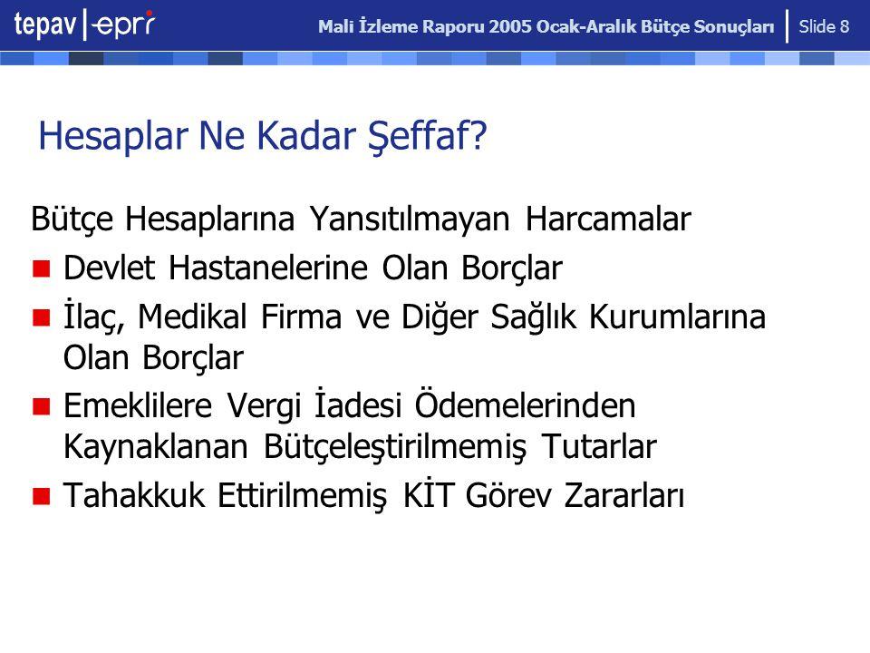 Mali İzleme Raporu 2005 Ocak-Aralık Bütçe Sonuçları Slide 9 Hesaplar Ne Kadar Şeffaf.