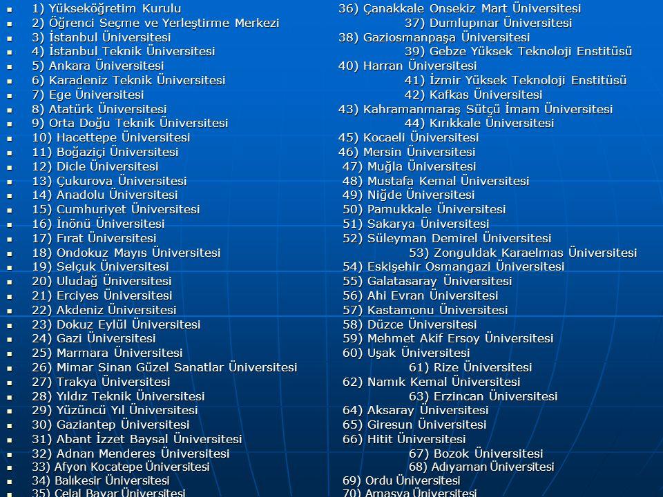 1) Yükseköğretim Kurulu36) Çanakkale Onsekiz Mart Üniversitesi 1) Yükseköğretim Kurulu36) Çanakkale Onsekiz Mart Üniversitesi 2) Öğrenci Seçme ve Yerl