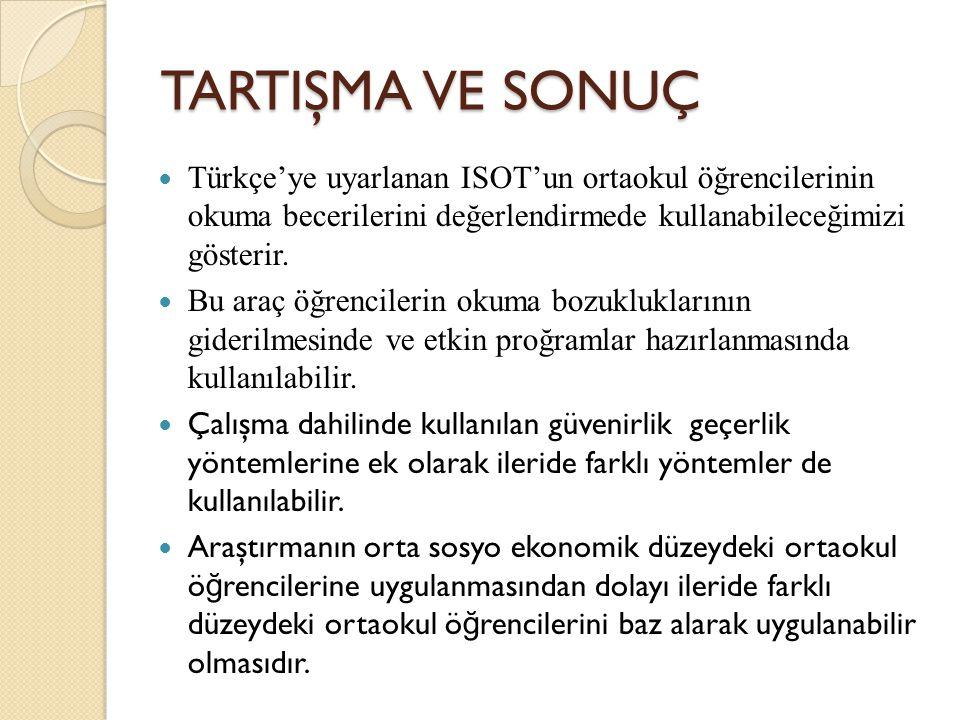 TARTIŞMA VE SONUÇ Türkçe'ye uyarlanan ISOT'un ortaokul öğrencilerinin okuma becerilerini değerlendirmede kullanabileceğimizi gösterir. Bu araç öğrenci