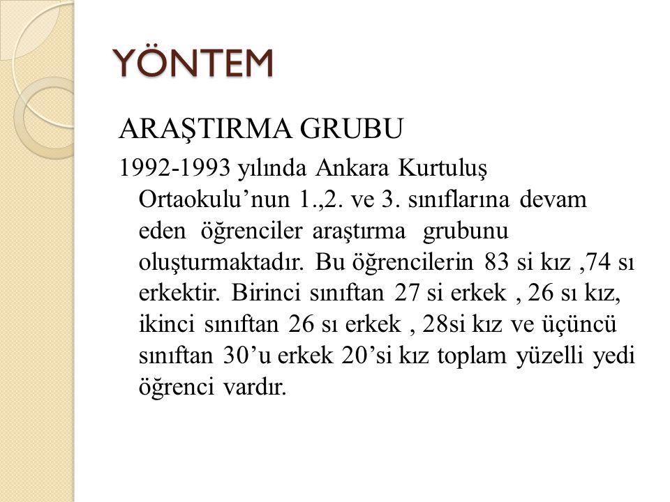 YÖNTEM ARAŞTIRMA GRUBU 1992-1993 yılında Ankara Kurtuluş Ortaokulu'nun 1.,2. ve 3. sınıflarına devam eden öğrenciler araştırma grubunu oluşturmaktadır