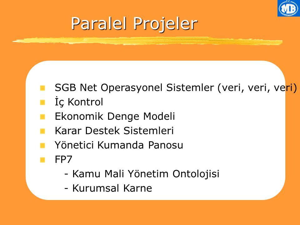 Paralel Projeler SGB Net Operasyonel Sistemler (veri, veri, veri) İç Kontrol Ekonomik Denge Modeli Karar Destek Sistemleri Yönetici Kumanda Panosu FP7 - Kamu Mali Yönetim Ontolojisi - Kurumsal Karne