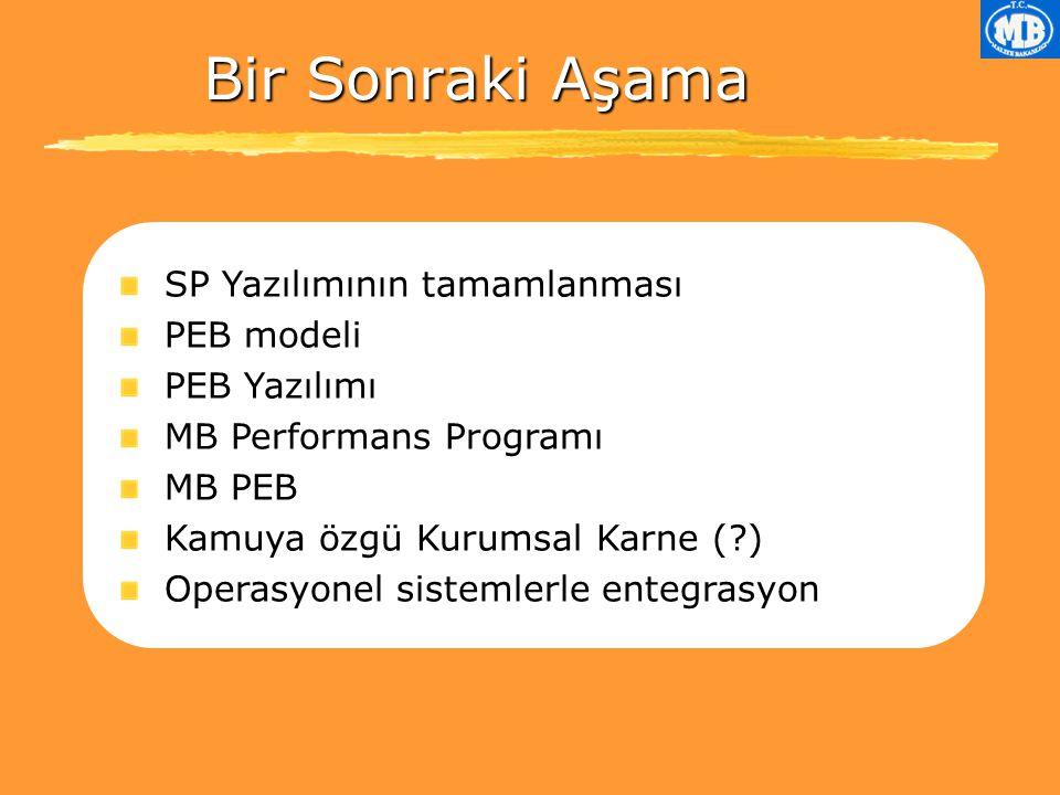 Bir Sonraki Aşama SP Yazılımının tamamlanması PEB modeli PEB Yazılımı MB Performans Programı MB PEB Kamuya özgü Kurumsal Karne (?) Operasyonel sistemlerle entegrasyon