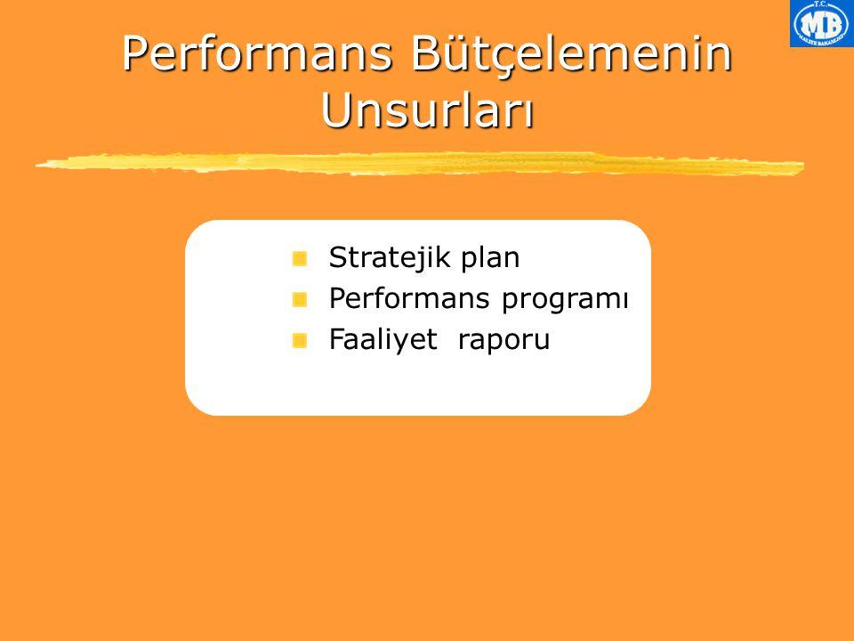 Performans Bütçelemenin Unsurları Stratejik plan Performans programı Faaliyet raporu