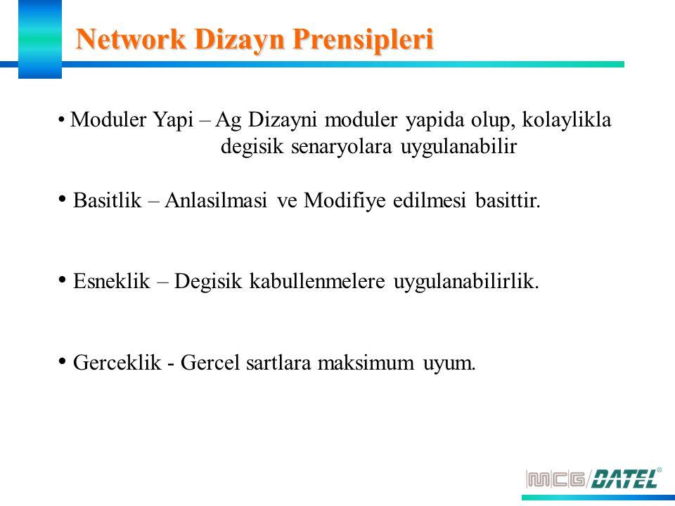 Network Dizayn Prensipleri Moduler Yapi – Ag Dizayni moduler yapida olup, kolaylikla degisik senaryolara uygulanabilir Basitlik – Anlasilmasi ve Modifiye edilmesi basittir.
