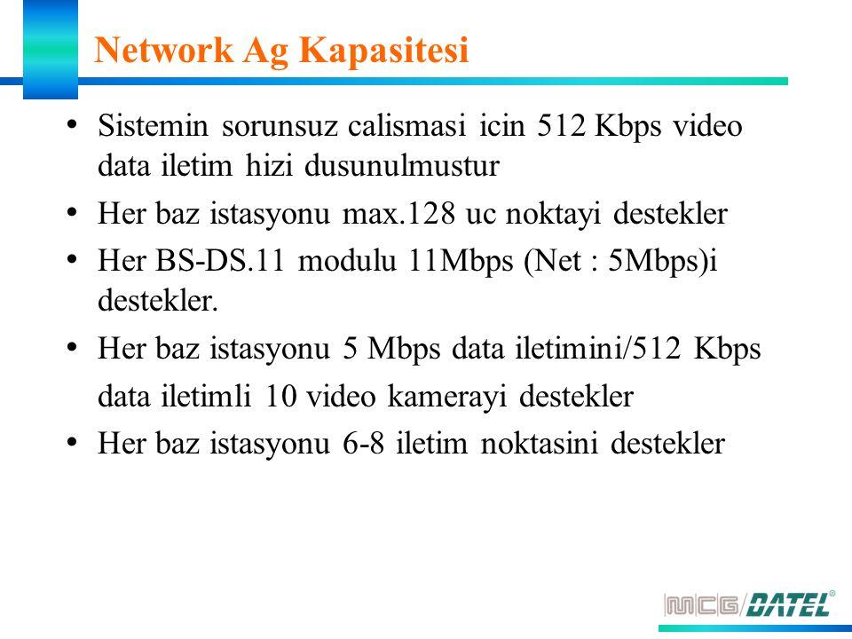Network Ag Kapasitesi Sistemin sorunsuz calismasi icin 512 Kbps video data iletim hizi dusunulmustur Her baz istasyonu max.128 uc noktayi destekler Her BS-DS.11 modulu 11Mbps (Net : 5Mbps)i destekler.