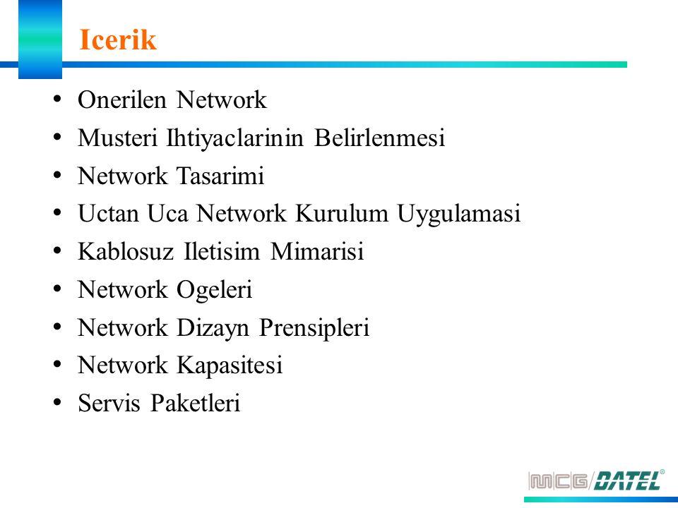 Icerik Onerilen Network Musteri Ihtiyaclarinin Belirlenmesi Network Tasarimi Uctan Uca Network Kurulum Uygulamasi Kablosuz Iletisim Mimarisi Network O