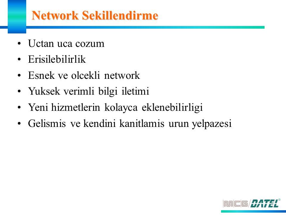 Network Sekillendirme Uctan uca cozum Erisilebilirlik Esnek ve olcekli network Yuksek verimli bilgi iletimi Yeni hizmetlerin kolayca eklenebilirligi G
