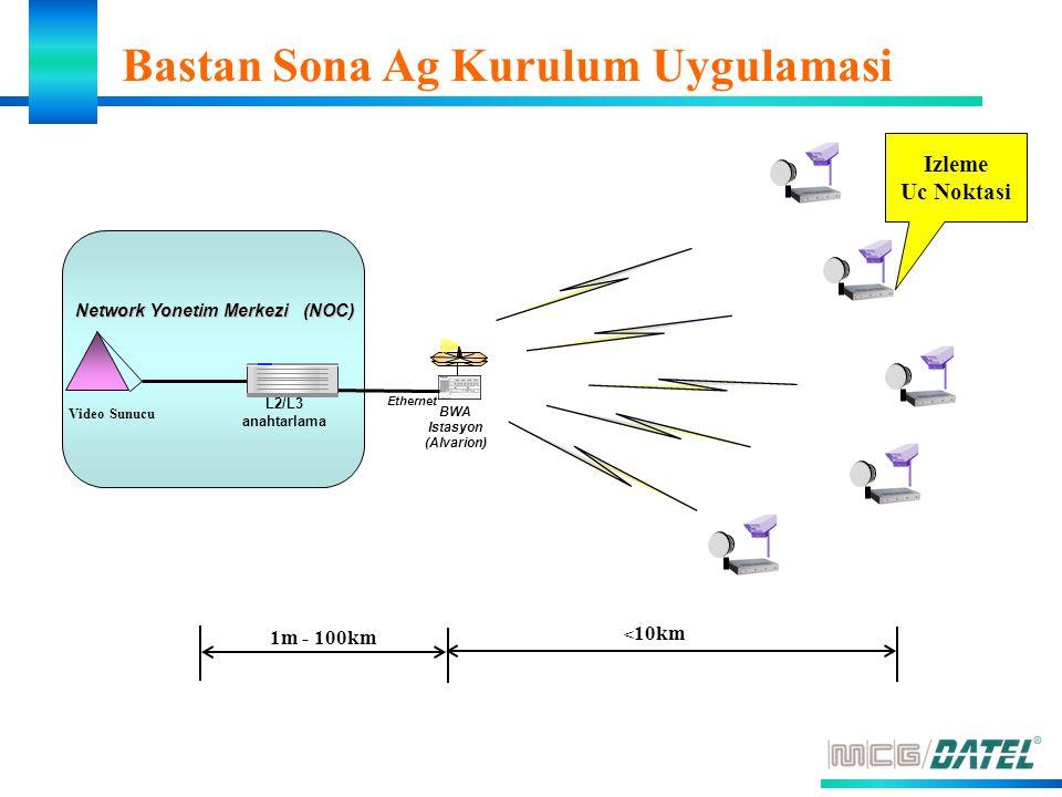 Bastan Sona Ag Kurulum Uygulamasi BWA Istasyon (Alvarion) Ethernet 1m - 100km Video Sunucu Network Yonetim Merkezi (NOC) L2/L3 anahtarlama < 10km Izleme Uc Noktasi
