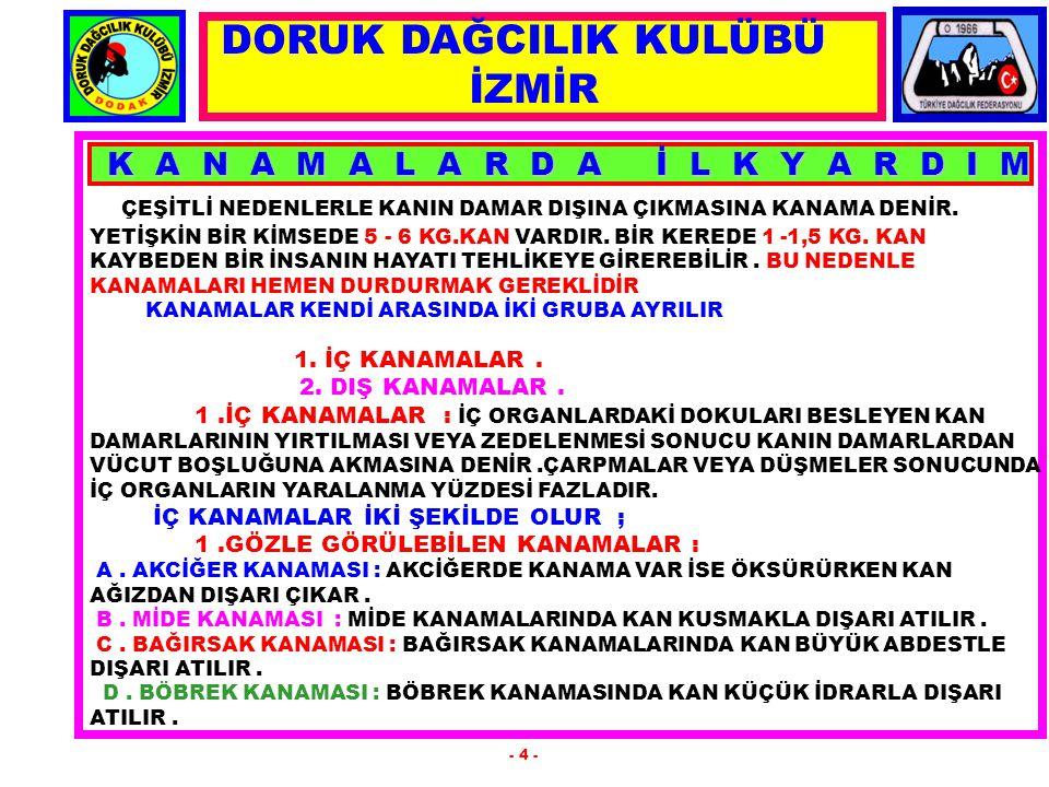 1.KAZAZEDEYİ UYGUN BİR YERE SIRT ÜSTÜ YATIRINIZ. 2.