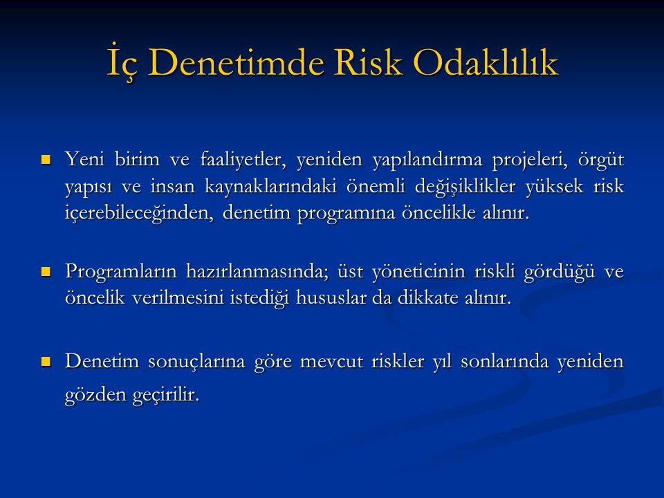 İç Denetimde Risk Odaklılık Yeni birim ve faaliyetler, yeniden yapılandırma projeleri, örgüt yapısı ve insan kaynaklarındaki önemli değişiklikler yüksek risk içerebileceğinden, denetim programına öncelikle alınır.