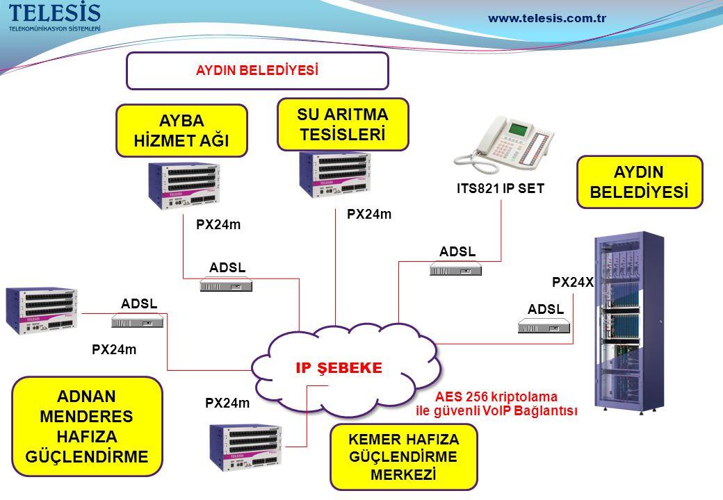 AES 256 kriptolama ile güvenli VoIP Bağlantısı ADSL ITS821 IP SET ADSL AYBA HİZMET AĞI ADNAN MENDERES HAFIZA GÜÇLENDİRME AYDIN BELEDİYESİ PX24m PX24X