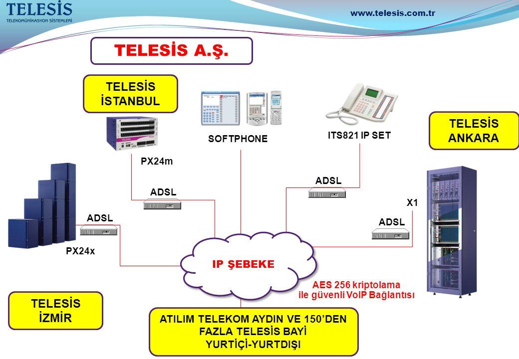 AES 256 kriptolama ile güvenli VoIP Bağlantısı ADSL SOFTPHONE ADSL ITS821 IP SET ADSL TELESİS İSTANBUL TELESİS İZMİR TELESİS ANKARA PX24m PX24x X1 ATI