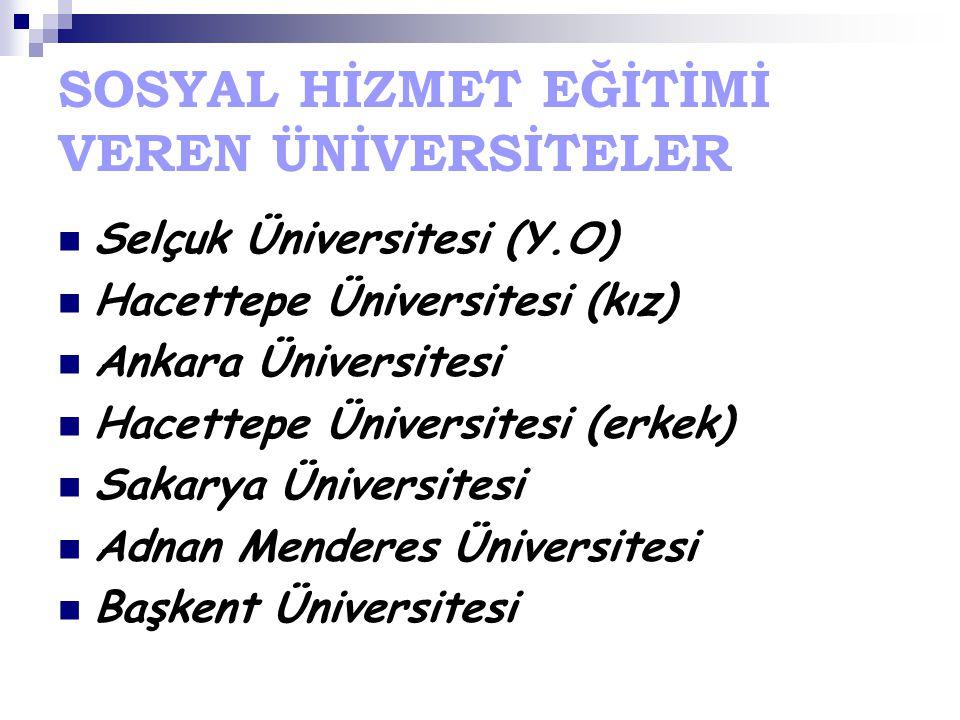 SOSYAL HİZMET EĞİTİMİ VEREN ÜNİVERSİTELER Selçuk Üniversitesi (Y.O) Hacettepe Üniversitesi (kız) Ankara Üniversitesi Hacettepe Üniversitesi (erkek) Sakarya Üniversitesi Adnan Menderes Üniversitesi Başkent Üniversitesi