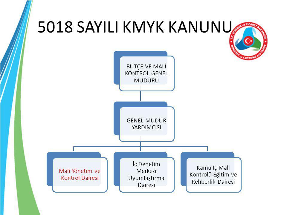 5018 SAYILI KMYK KANUNU BÜTÇE VE MALİ KONTROL GENEL MÜDÜRÜ GENEL MÜDÜR YARDIMCISI Mali Yönetim ve Kontrol Dairesi İç Denetim Merkezi Uyumlaştırma Dair