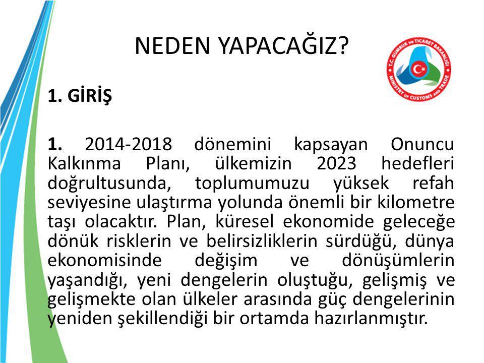 NEDEN YAPACAĞIZ? 1. GİRİŞ 1. 2014-2018 dönemini kapsayan Onuncu Kalkınma Planı, ülkemizin 2023 hedefleri doğrultusunda, toplumumuzu yüksek refah seviy