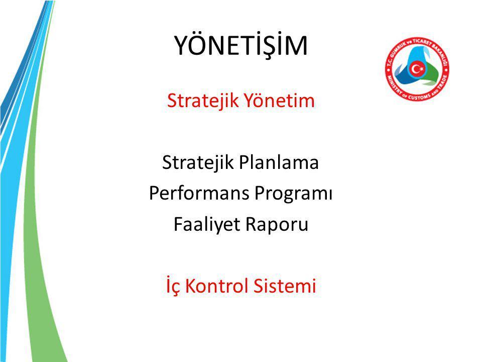 YÖNETİŞİM Stratejik Yönetim Stratejik Planlama Performans Programı Faaliyet Raporu İç Kontrol Sistemi