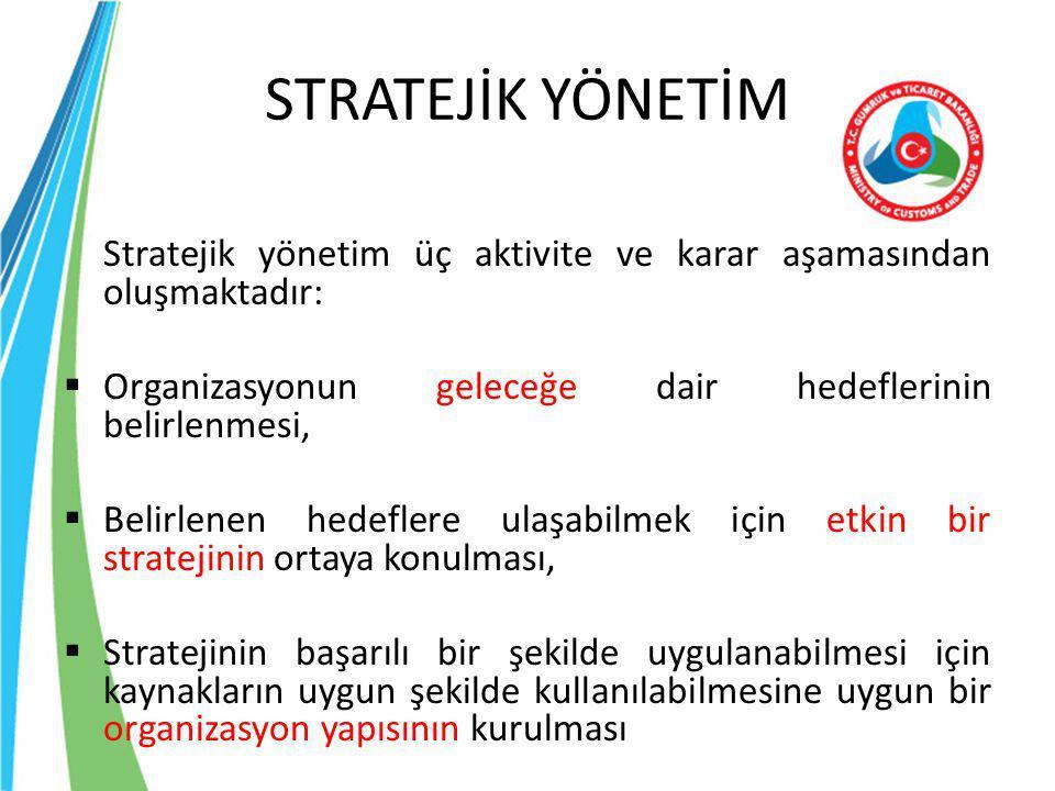 STRATEJİK YÖNETİM Stratejik yönetim üç aktivite ve karar aşamasından oluşmaktadır:  Organizasyonun geleceğe dair hedeflerinin belirlenmesi,  Belirle