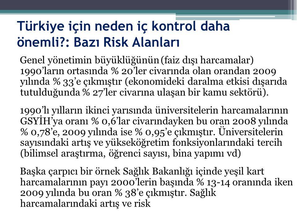 Türkiye için neden iç kontrol daha önemli?: Bazı Risk Alanları Genel yönetimin büyüklüğünün (faiz dışı harcamalar) 1990'ların ortasında % 20'ler civar