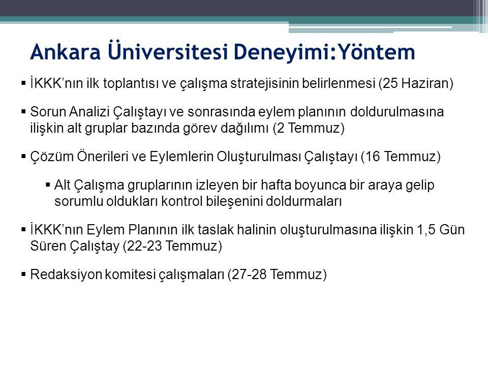 Ankara Üniversitesi Deneyimi:Yöntem  İKKK'nın ilk toplantısı ve çalışma stratejisinin belirlenmesi (25 Haziran)  Sorun Analizi Çalıştayı ve sonrasın