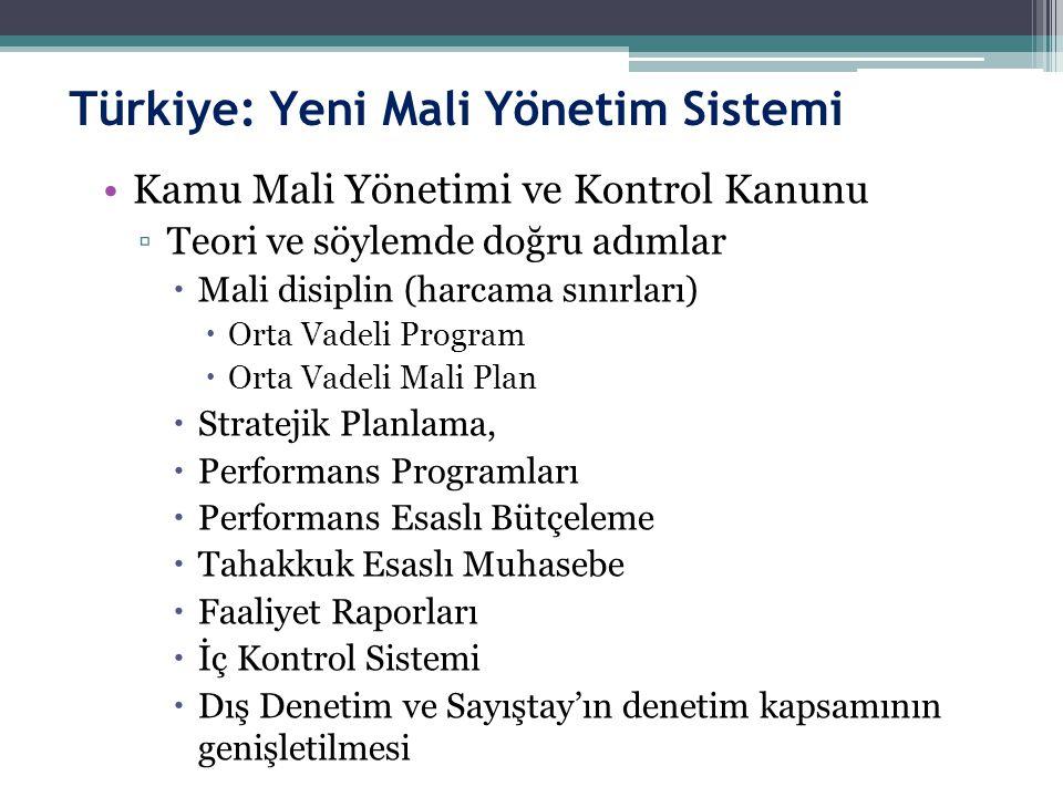 Türkiye: Yeni Mali Yönetim Sistemi Kamu Mali Yönetimi ve Kontrol Kanunu ▫Teori ve söylemde doğru adımlar  Mali disiplin (harcama sınırları)  Orta Va