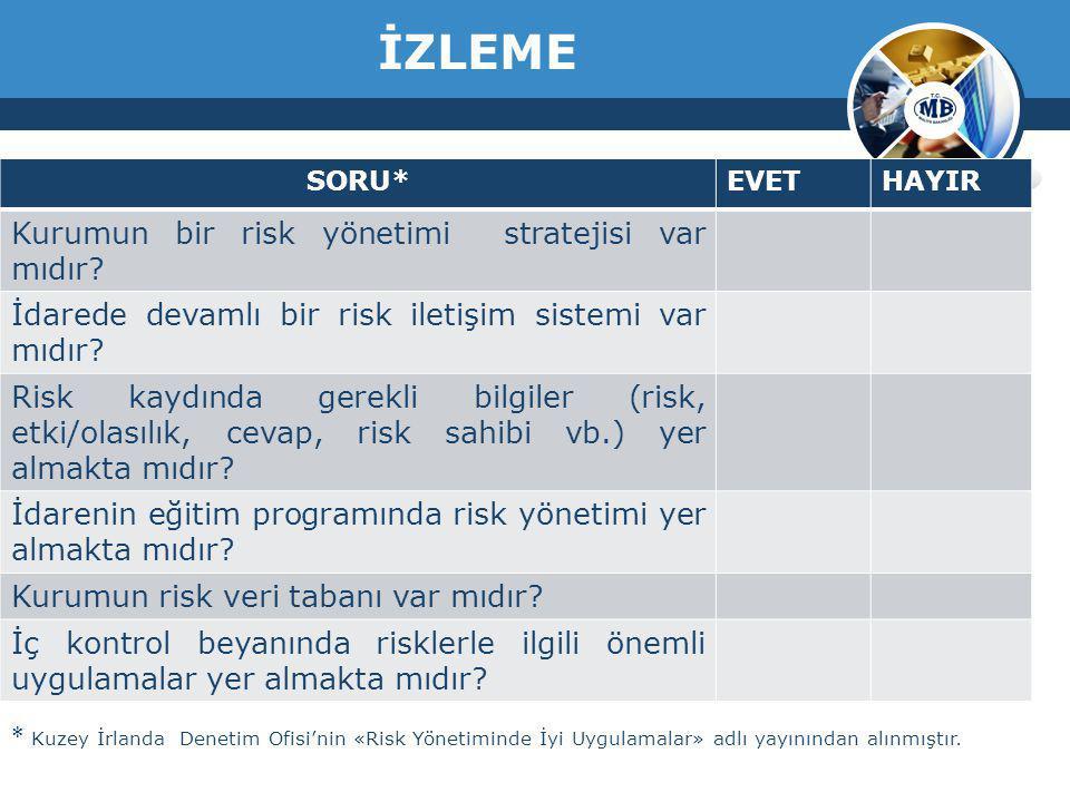 İZLEME SORU*EVETHAYIR Kurumun bir risk yönetimi stratejisi var mıdır? İdarede devamlı bir risk iletişim sistemi var mıdır? Risk kaydında gerekli bilgi