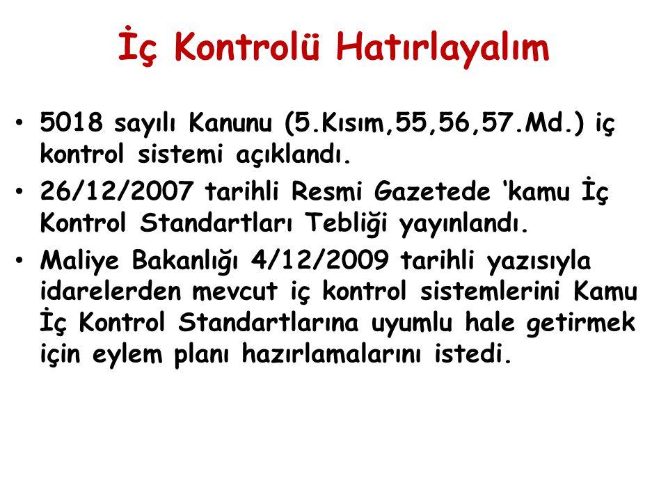İç Kontrolü Hatırlayalım 5018 sayılı Kanunu (5.Kısım,55,56,57.Md.) iç kontrol sistemi açıklandı. 26/12/2007 tarihli Resmi Gazetede 'kamu İç Kontrol St