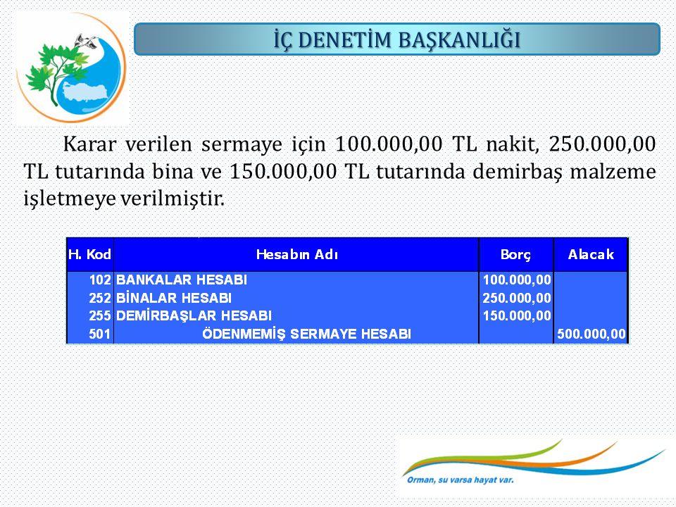 İÇ DENETİM BAŞKANLIĞI Karar verilen sermaye için 100.000,00 TL nakit, 250.000,00 TL tutarında bina ve 150.000,00 TL tutarında demirbaş malzeme işletme