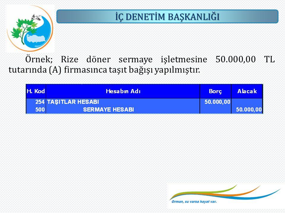 İÇ DENETİM BAŞKANLIĞI Örnek; Rize döner sermaye işletmesine 50.000,00 TL tutarında (A) firmasınca taşıt bağışı yapılmıştır.