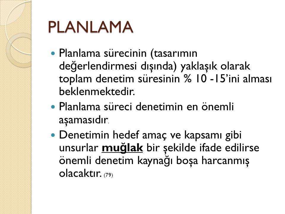 PLANLAMA Planlama sürecinin (tasarımın de ğ erlendirmesi dışında) yaklaşık olarak toplam denetim süresinin % 10 -15'ini alması beklenmektedir.
