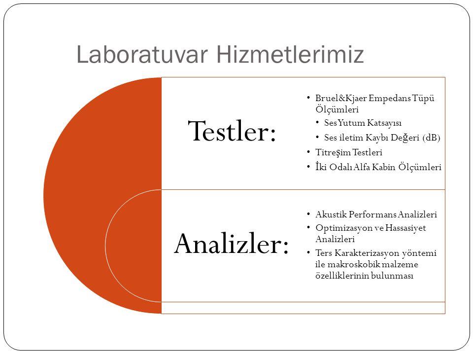 Laboratuvar Hizmetlerimiz Testler: Analizler: Bruel&Kjaer Empedans Tüpü Ölçümleri Ses Yutum Katsayısı Ses iletim Kaybı De ğ eri (dB) Titre ş im Testle