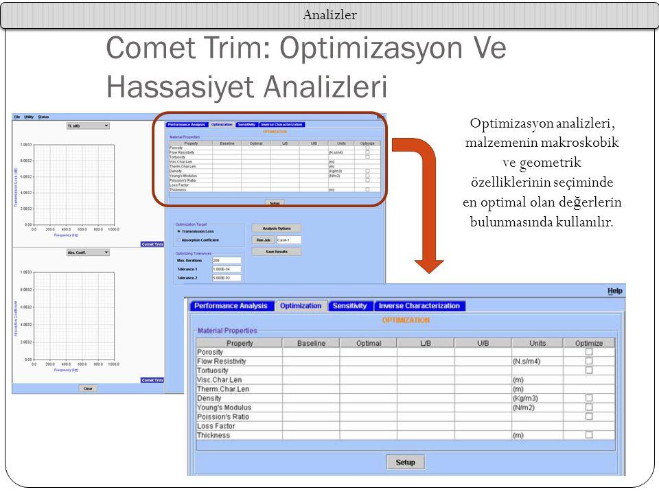 30.01.2012 Comet Trim: Optimizasyon Ve Hassasiyet Analizleri Optimizasyon analizleri, malzemenin makroskobik ve geometrik özelliklerinin seçiminde en
