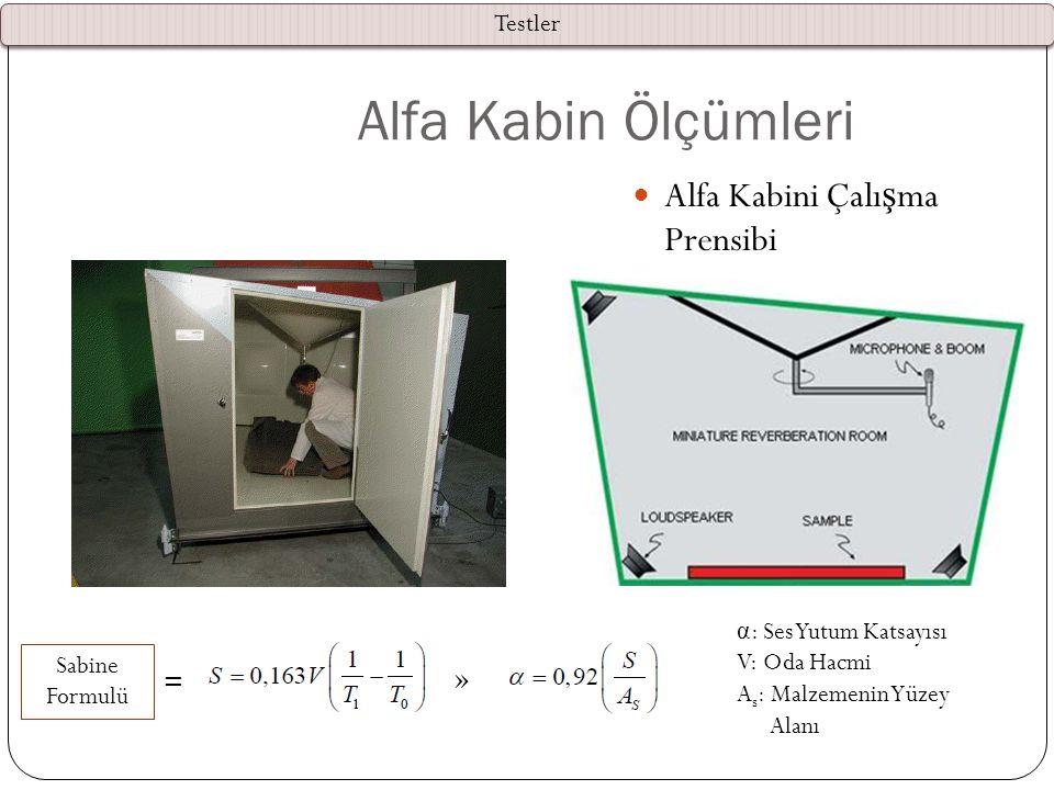 Alfa Kabin Ölçümleri — Alfa Kabini Çalı ş ma Prensibi Sabine Formulü α : Ses Yutum Katsayısı V: Oda Hacmi A s : Malzemenin Yüzey Alanı » = Testler
