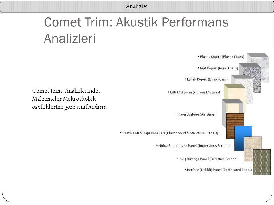 Comet Trim: Akustik Performans Analizleri Comet Trim Analizlerinde, Malzemeler Makroskobik özelliklerine göre sınıflandırır. Analizler