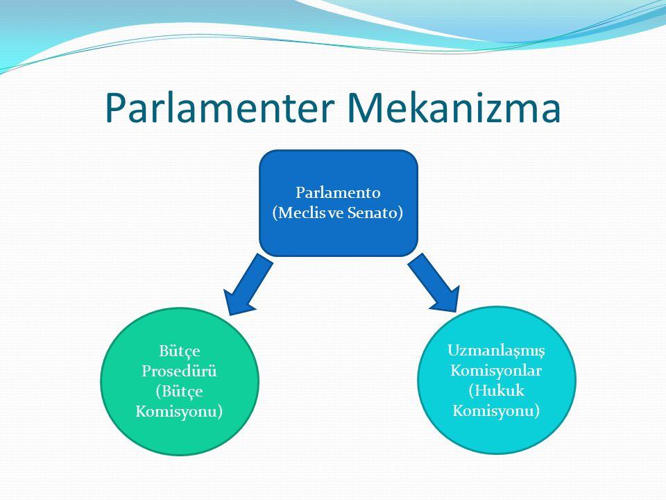 Parlamenter Mekanizma Parlamento (Meclis ve Senato) Uzmanlaşmış Komisyonlar (Hukuk Komisyonu) Bütçe Prosedürü (Bütçe Komisyonu)