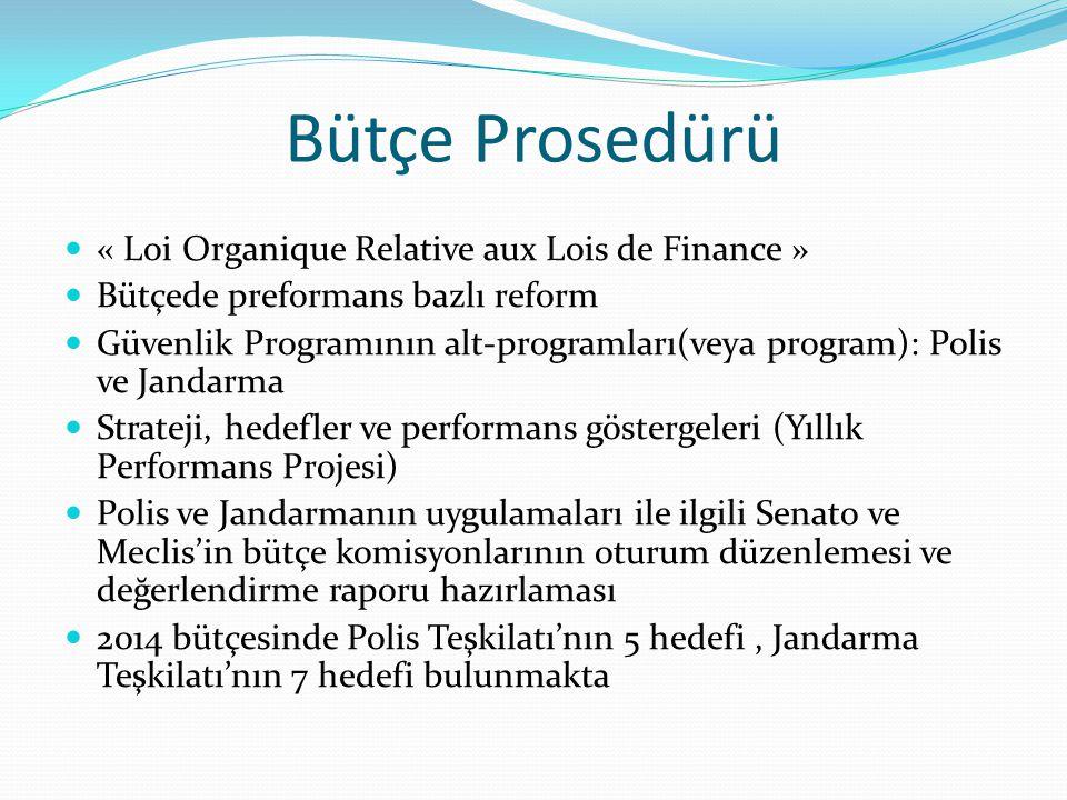 Bütçe Prosedürü « Loi Organique Relative aux Lois de Finance » Bütçede preformans bazlı reform Güvenlik Programının alt-programları(veya program): Polis ve Jandarma Strateji, hedefler ve performans göstergeleri (Yıllık Performans Projesi) Polis ve Jandarmanın uygulamaları ile ilgili Senato ve Meclis'in bütçe komisyonlarının oturum düzenlemesi ve değerlendirme raporu hazırlaması 2014 bütçesinde Polis Teşkilatı'nın 5 hedefi, Jandarma Teşkilatı'nın 7 hedefi bulunmakta