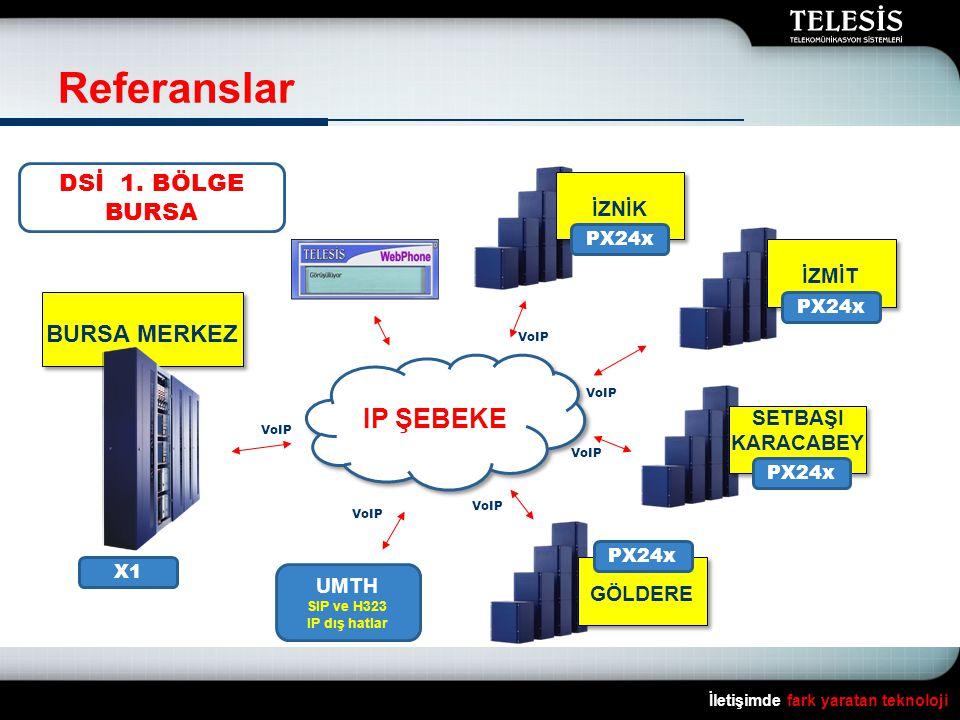 Referanslar İletişimde fark yaratan teknoloji IP ŞEBEKE BURSA MERKEZ BURSA MERKEZ DSİ 1.
