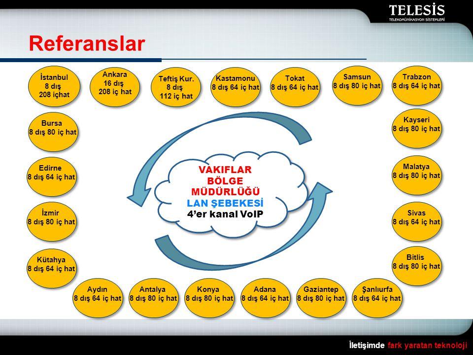 Referanslar İletişimde fark yaratan teknoloji Samsun 8 dış 80 iç hat Samsun 8 dış 80 iç hat İstanbul 8 dış 208 içhat İstanbul 8 dış 208 içhat VAKIFLAR BÖLGE MÜDÜRLÜĞÜ LAN ŞEBEKESİ 4'er kanal VoIP VAKIFLAR BÖLGE MÜDÜRLÜĞÜ LAN ŞEBEKESİ 4'er kanal VoIP Tokat 8 dış 64 iç hat Tokat 8 dış 64 iç hat Trabzon 8 dış 64 iç hat Trabzon 8 dış 64 iç hat Aydın 8 dış 64 iç hat Aydın 8 dış 64 iç hat Adana 8 dış 64 iç hat Adana 8 dış 64 iç hat Ankara 16 dış 208 iç hat Ankara 16 dış 208 iç hat Antalya 8 dış 80 iç hat Antalya 8 dış 80 iç hat Malatya 8 dış 80 iç hat Malatya 8 dış 80 iç hat Sivas 8 dış 64 iç hat Sivas 8 dış 64 iç hat Kütahya 8 dış 64 iç hat Kütahya 8 dış 64 iç hat Konya 8 dış 80 iç hat Konya 8 dış 80 iç hat İzmir 8 dış 80 iç hat İzmir 8 dış 80 iç hat Kastamonu 8 dış 64 iç hat Kastamonu 8 dış 64 iç hat Gaziantep 8 dış 80 iç hat Gaziantep 8 dış 80 iç hat Kayseri 8 dış 80 iç hat Kayseri 8 dış 80 iç hat Bitlis 8 dış 80 iç hat Bitlis 8 dış 80 iç hat Bursa 8 dış 80 iç hat Bursa 8 dış 80 iç hat Edirne 8 dış 64 iç hat Edirne 8 dış 64 iç hat Teftiş Kur.
