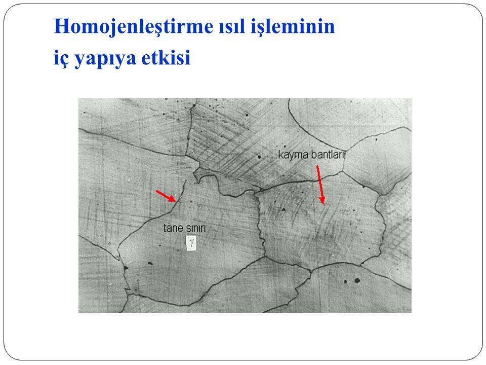 Homojenleştirme ısıl işleminin iç yapıya etkisi