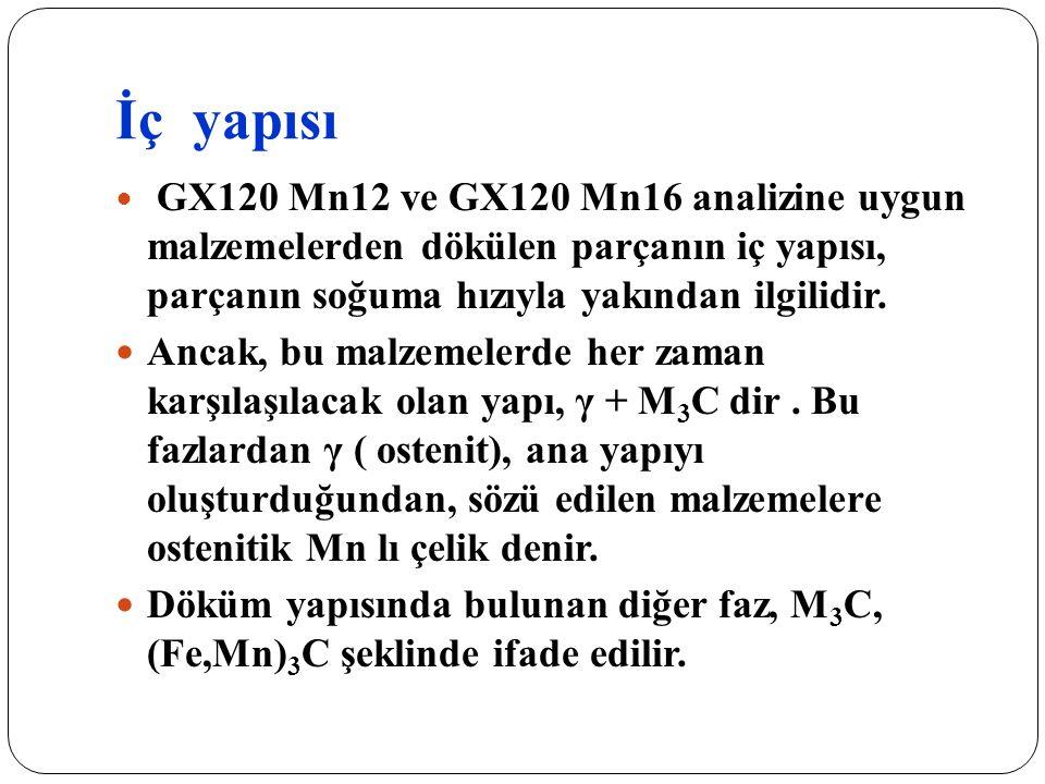 İç yapısı GX120 Mn12 ve GX120 Mn16 analizine uygun malzemelerden dökülen parçanın iç yapısı, parçanın soğuma hızıyla yakından ilgilidir. Ancak, bu mal